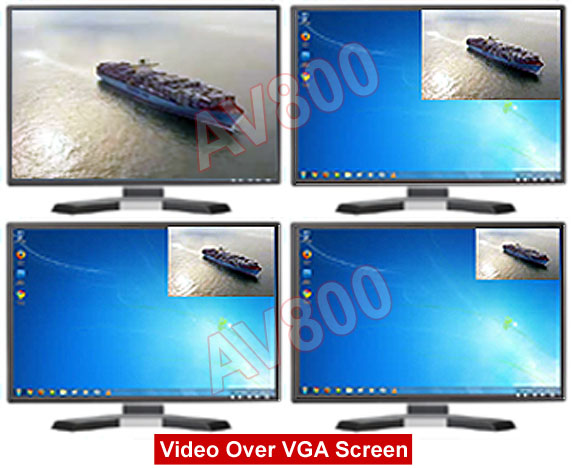 Picture-In-Picture Support For Super Video To WSXGA Converter + External Cable TV Tuner