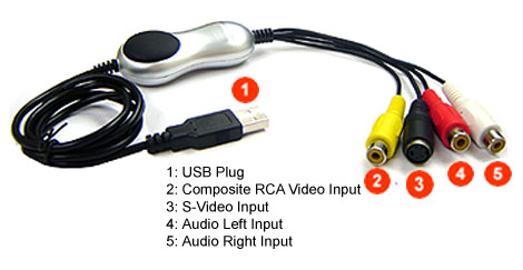 RCA S-Video Audio To USB DVR Adapter With MPEG Editor Recorder