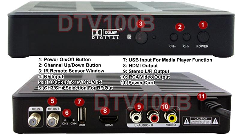 Digital ATSC HD TV Tuner With USB PVR Media Player Support