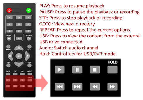 USB Media Player Function