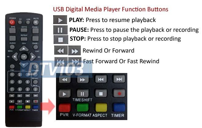 USB Media Player Function
