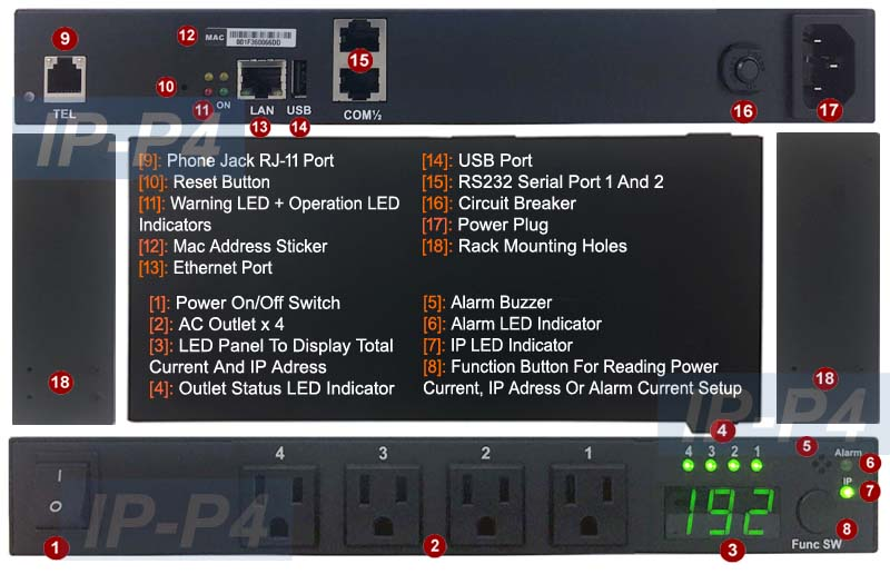 Amperage And Temperature Reading From The LCD Panel Of The Remote Power Switch