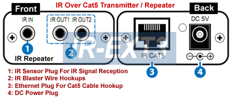 Transmitter/Repeater Unit For The IR Remote Over Cat5 Extender Kit