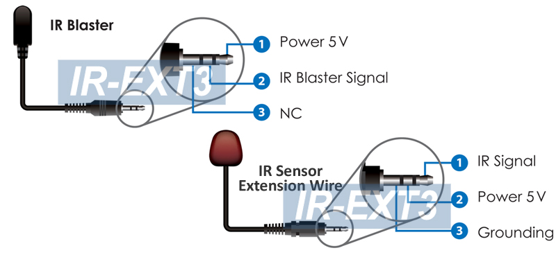 [DIAGRAM_38ZD]  IR Remote Control Over Cat5 Cat6 Extender + IR Blaster Repeater System | Infrared Wire Diagram |  | Ambery.com