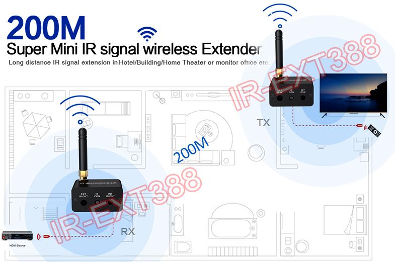 Long-Range Wireless IR Remote Range Extender - 650FT Max