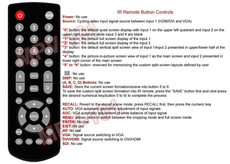 Dual-Channel VGA HDMI/DVI PIP Video Mixer Frame Synchronizer