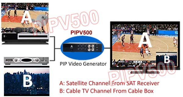 Setup Diagram For PIPV500
