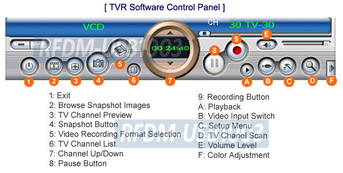 Advanced TVR DVR Scheduled Video Recording For High Speed USB 2.0 TV Tuner MPEG Video Recorder