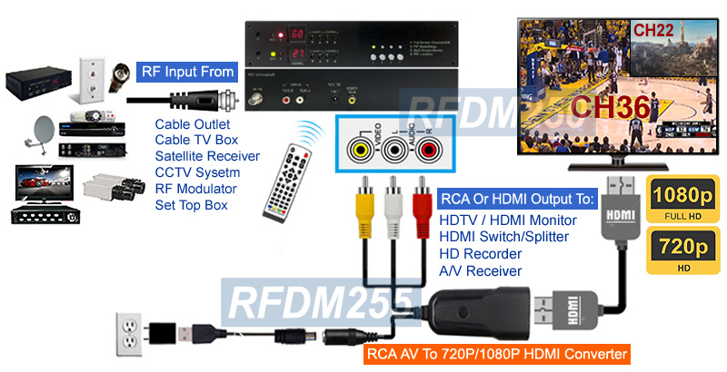 Analog Dual TV Tuner With Picture-In-Picture Support