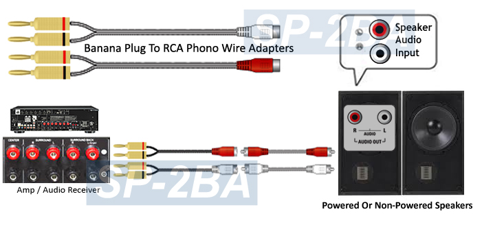 Rca L  R To Banana Plug Adapter Pair For Amp Receiver