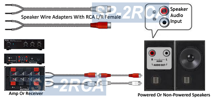 Speaker Wire To RCA Adapter Kit on rca cable power, rca cable assembly, parallel cable wiring diagram, rca connector wiring, av cable wiring diagram, usb cable wire color diagram, bnc cable connector wiring diagram, hdmi to component cable diagram, rca cable specification, rca surround sound hook up diagram, comcast cable wiring diagram, connector bnc connection diagram, rj-45 ethernet cable wiring diagram, rca plug wiring, rca schematic diagram, rca cable plug, usb to rs232 cable wiring diagram, 15-pin vga cable wiring diagram, console cable wiring diagram, displayport cable wiring diagram,